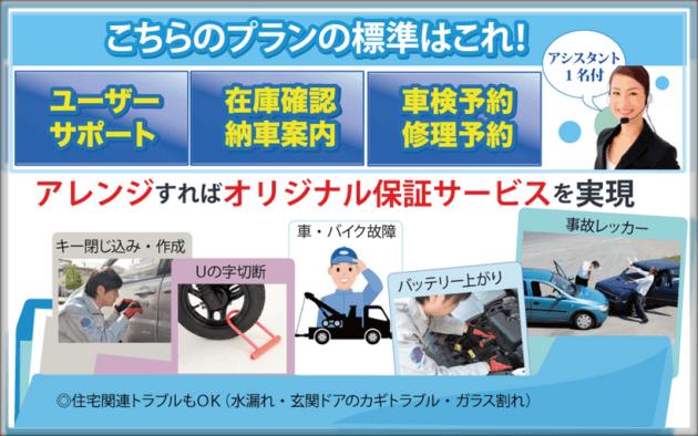 中古車販売 ユーザーサポート標準サービス
