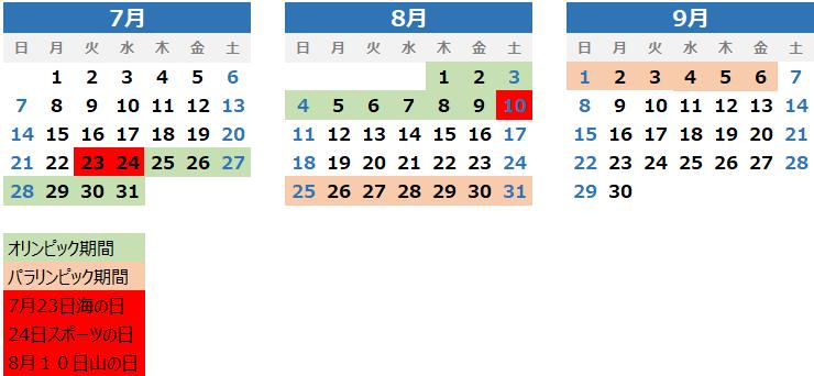 2020東京オリンピック・パラリンピック日程
