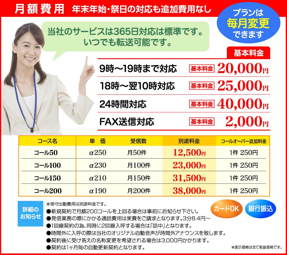 電話代行不動産管理パッケージ料金表