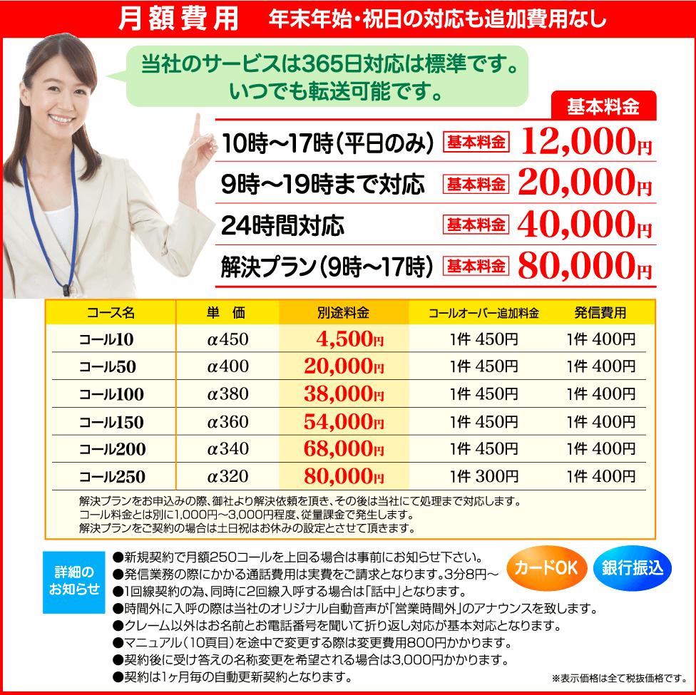 電話代行クレーム受付対応料金表